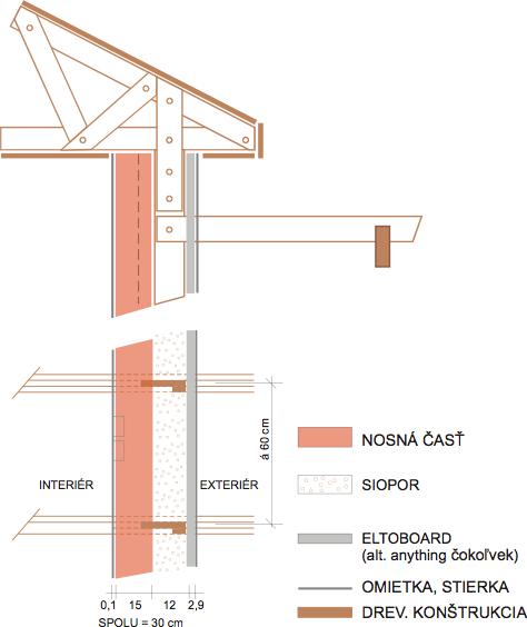 Polytech 3E>>>EKONOMICKÝ-EKOLOGICKÝ-ENERGETICKÝ ÚSPORNÁ STAVBA. Polytech 3E je progresívna technológia na výrobu ľahkých stenových prefabrikátov WLS (Wall Light Solid) z keramického kompozitu Siopor®, Liapor a Smektit. Využívanim prírodných materiálov chránime životné prostredie, ale predovšetkým zdravie ľudí, ktorí využívajú obývacie a pracovné priestory postavené na báze technológie Polytech 3E.